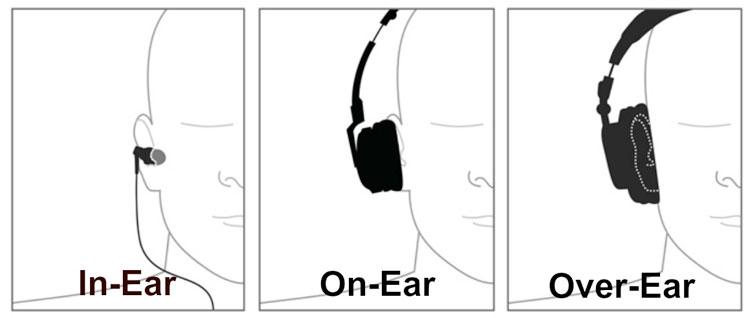دور گوش و روی گوش